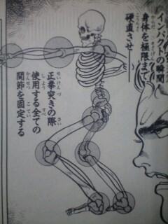 剛体術の説明