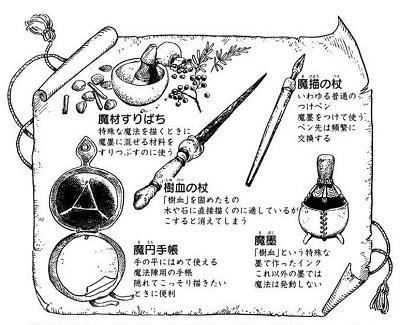魔法を使う道具