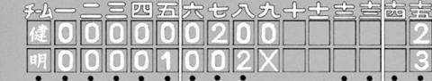 試合結果11