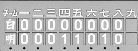 試合結果13