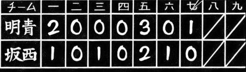 試合結果5