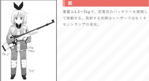 射撃競技 銃